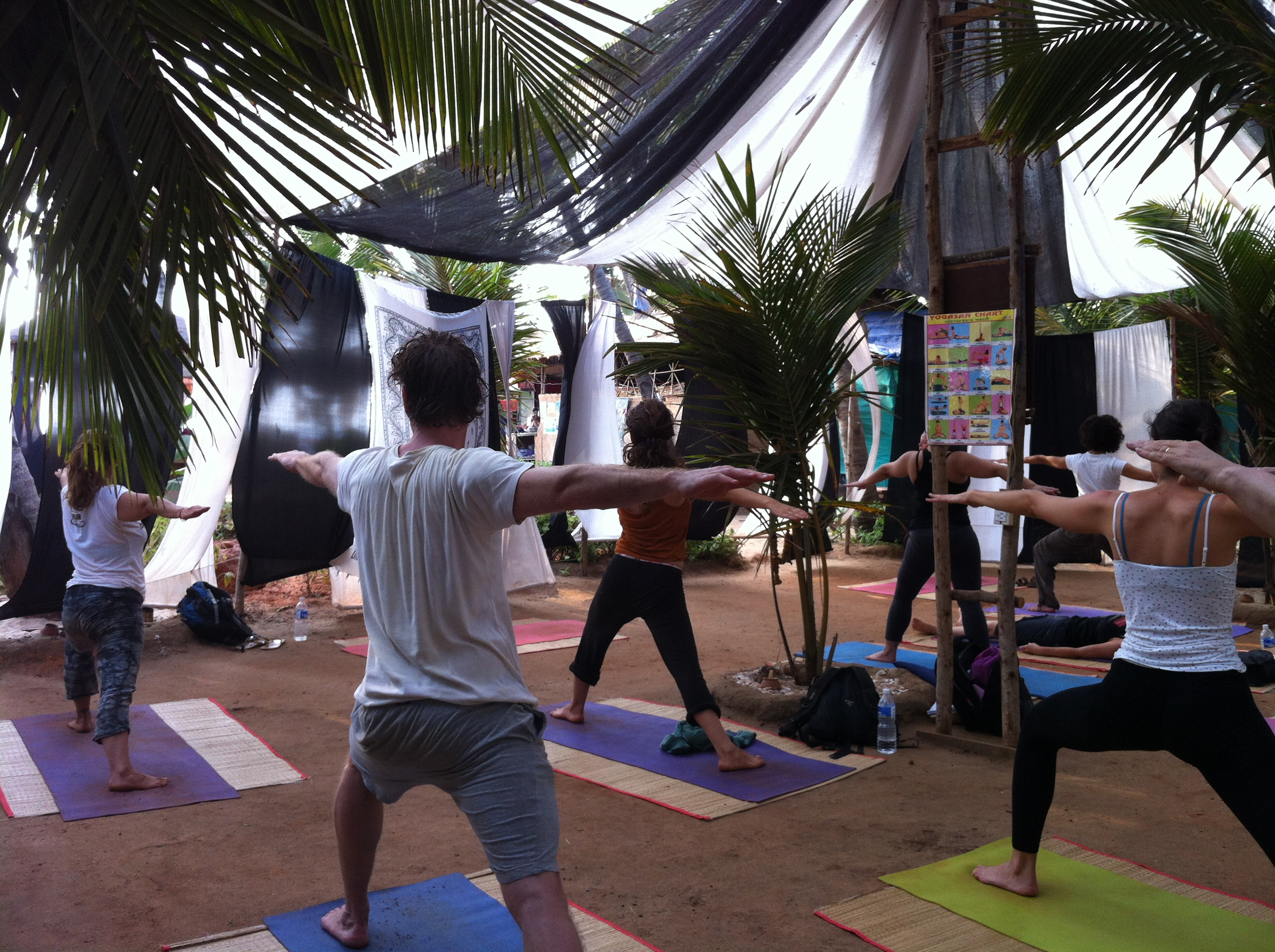 200 Hour Yoga Teacher Training In India Drishti