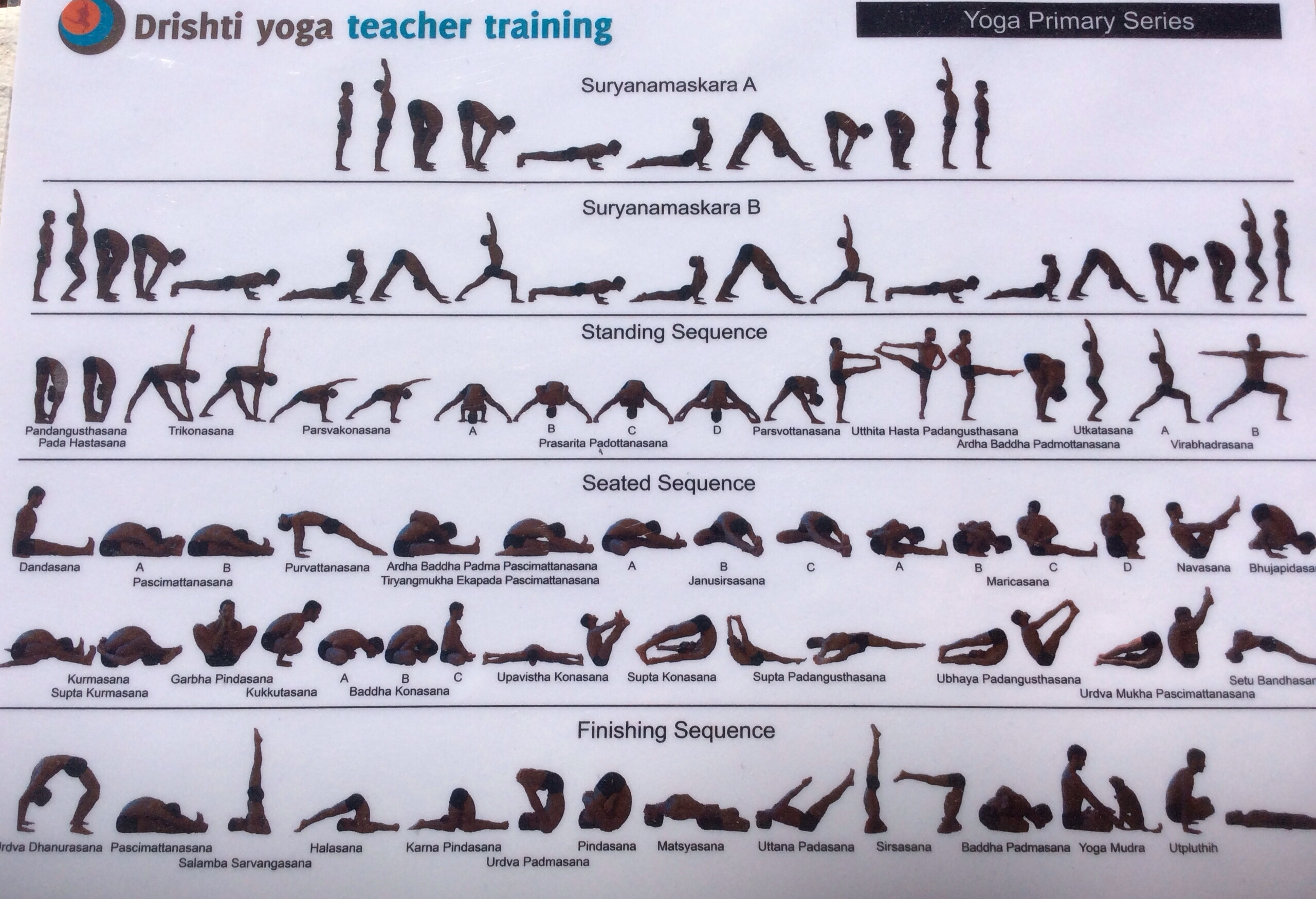 What Is Ashtanga Yoga Drishti Yoga Teacher Training
